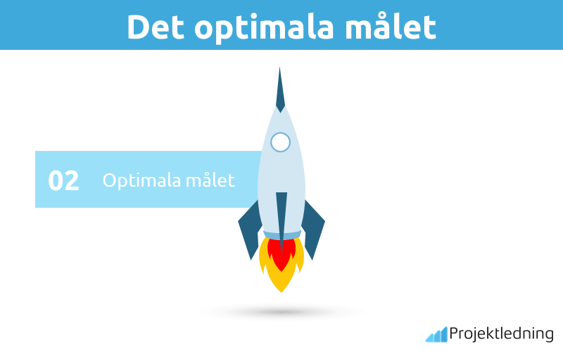 GAP-Analys optimala målet