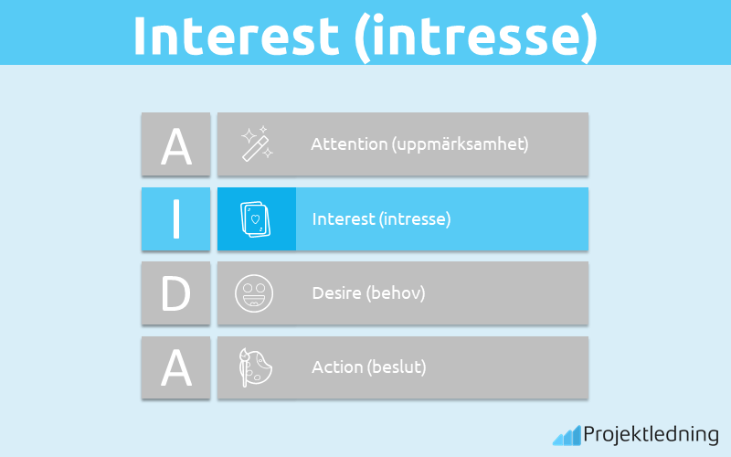 Interest (intresse)