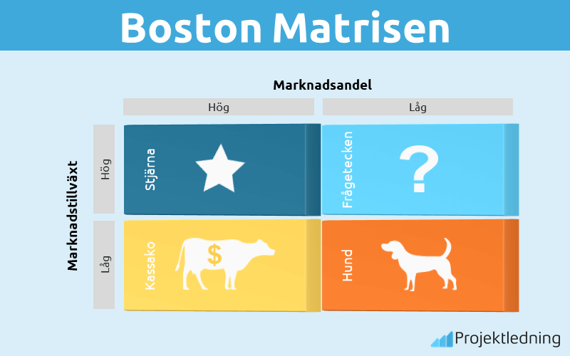 Boston Matrisen