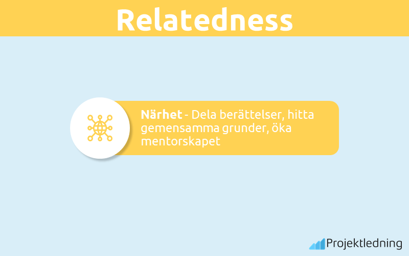 Relatedness